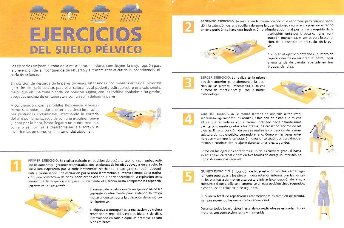 ejercicios de kegel para la incontinencia urinaria