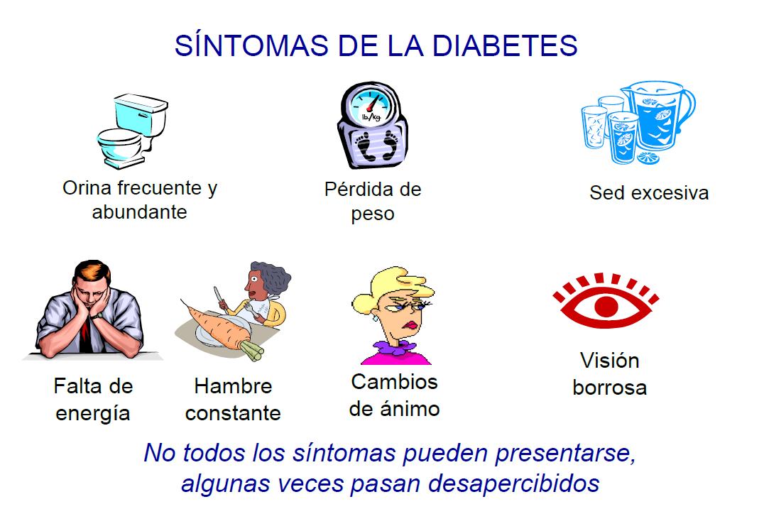aumento de los síntomas de diabetes gamma gt
