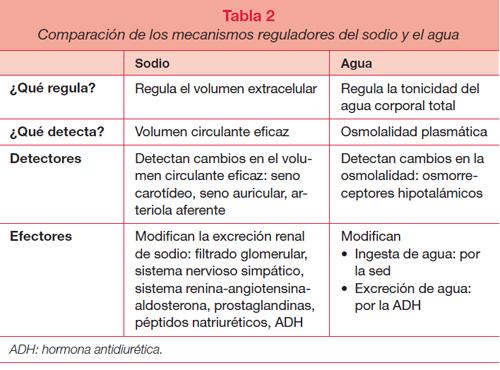 ejercicios de fisioterapia para la gota dedos.hinchados acido urico thrombocidad acido urico y colesterol alimentos prohibidos